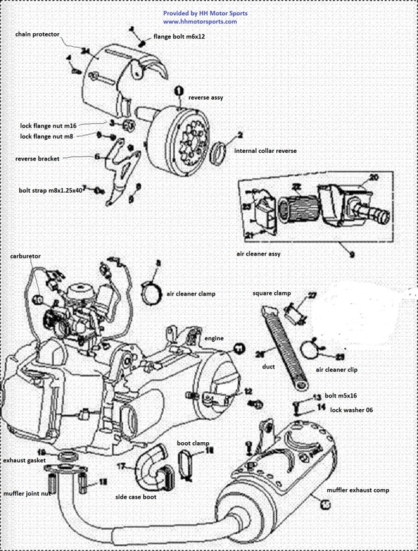 howhit 150cc engine wiring diagram